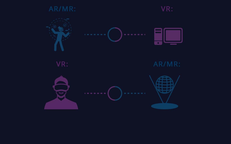 AI. AR. VR. ML. Сравниваем технологии и разбираемся в отличиях