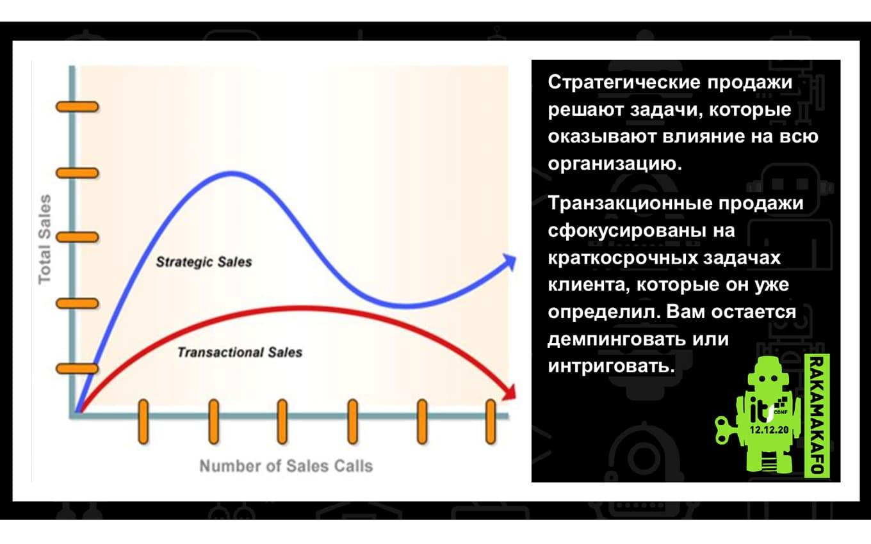 itsconf komiagin salesolution