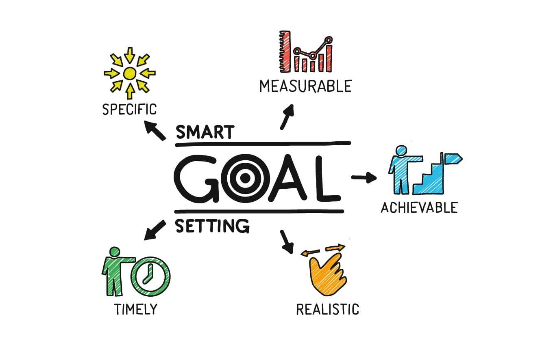 smart itmarketing school