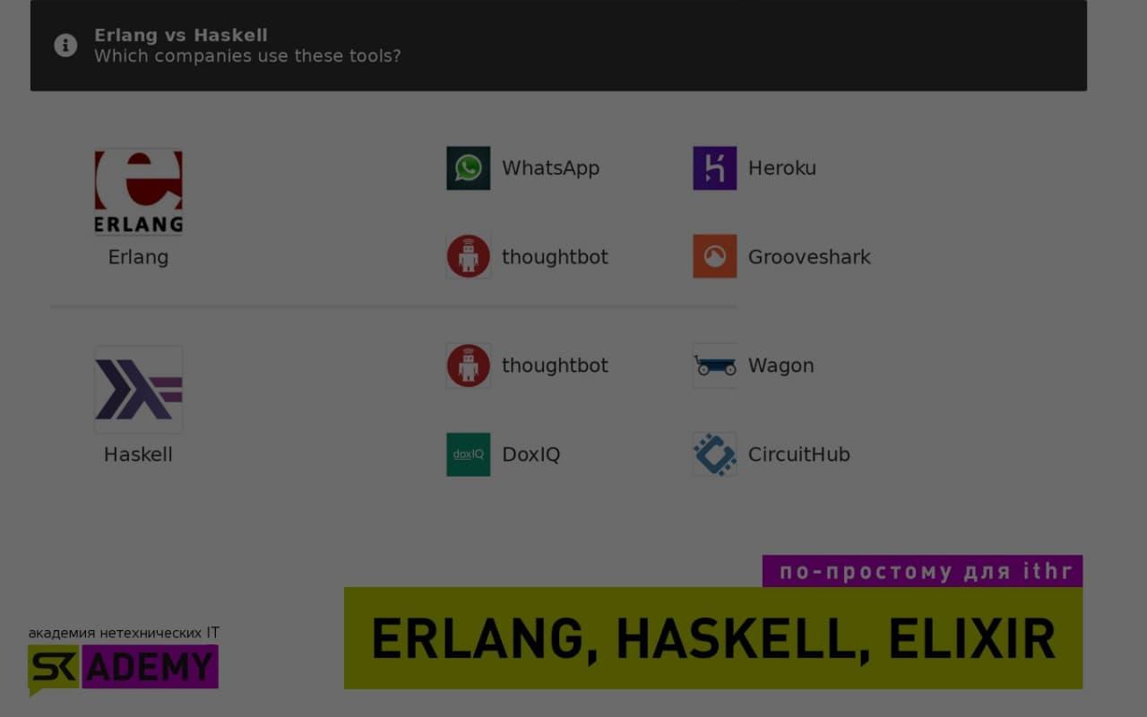 Haskell, Elixir, Erlang – популярны ли? И что на них написано