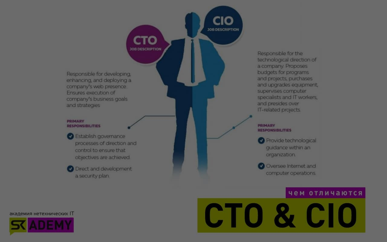 CIO & CTO, чем они занимаются в it компании
