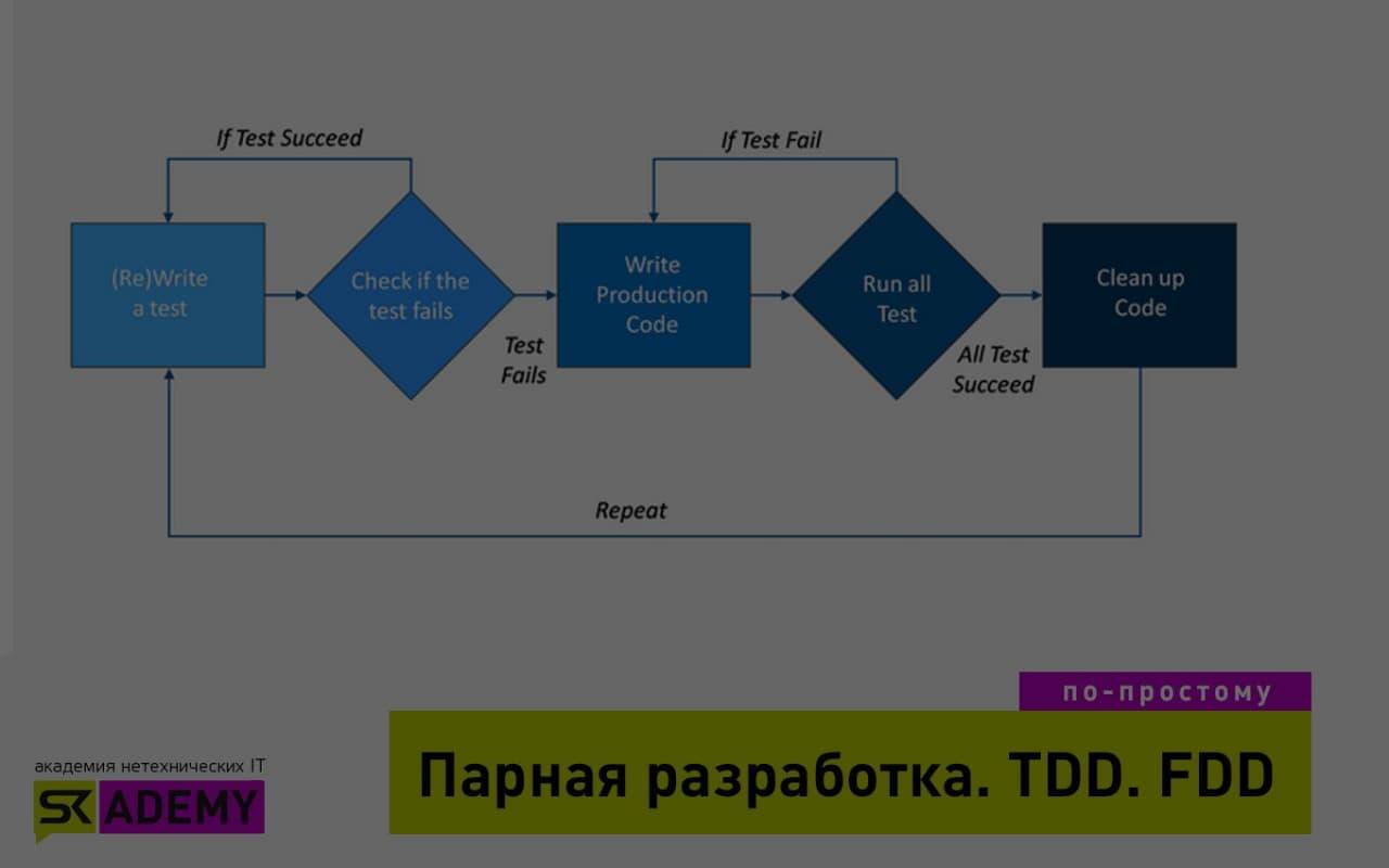Подходы к разработке: парное, tdd, fdd