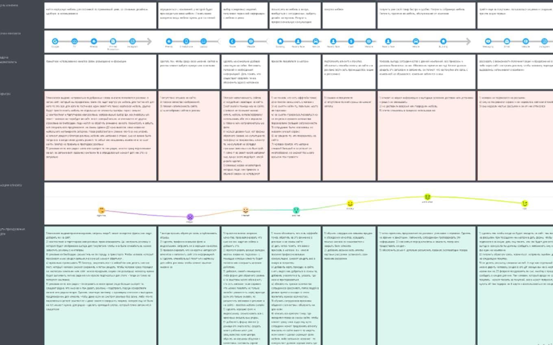 hrpr school blog customer journal map
