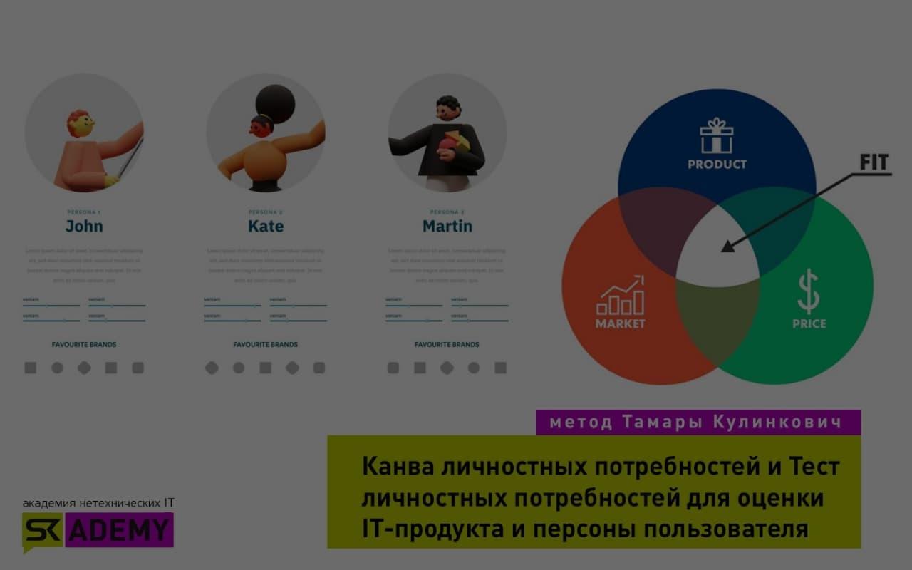 Канва личностных потребностей и Тест личностных потребностей для оценки IT-продукта и персоны пользователя