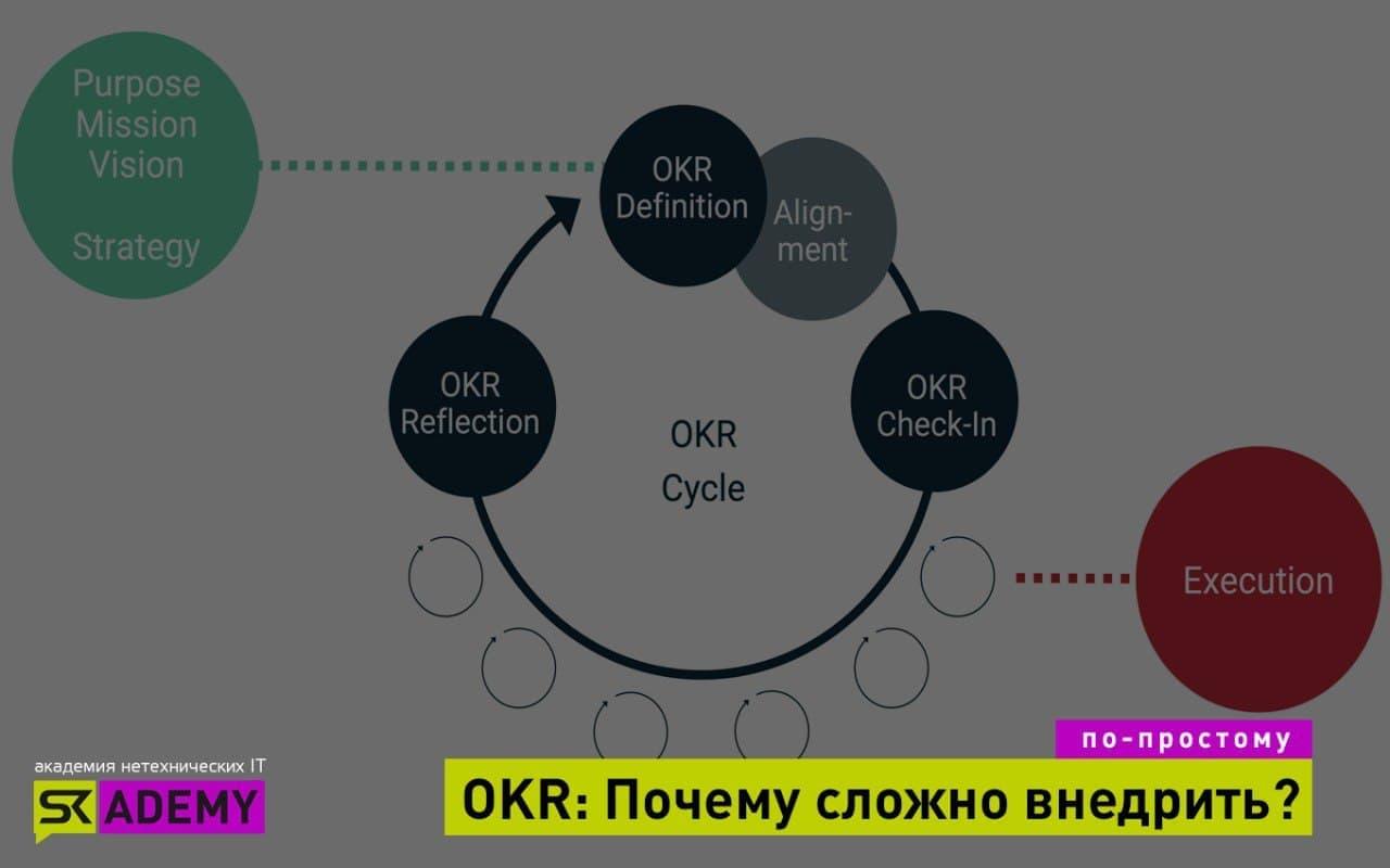 Почему OKR удается внедрить не всем IT-компаниям?