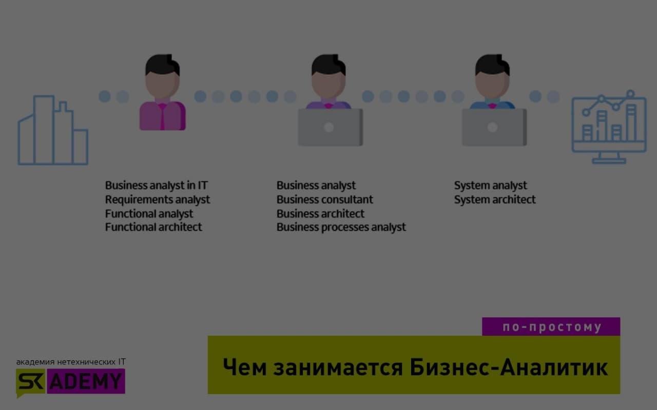 Бизнес-аналитик в IT: задачи, требования, зарплата