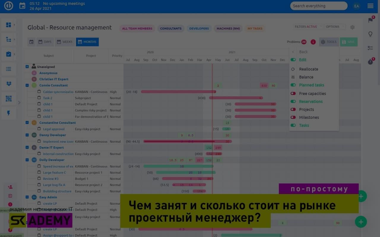 Кто такой проектный менеджер (Project Manager)?