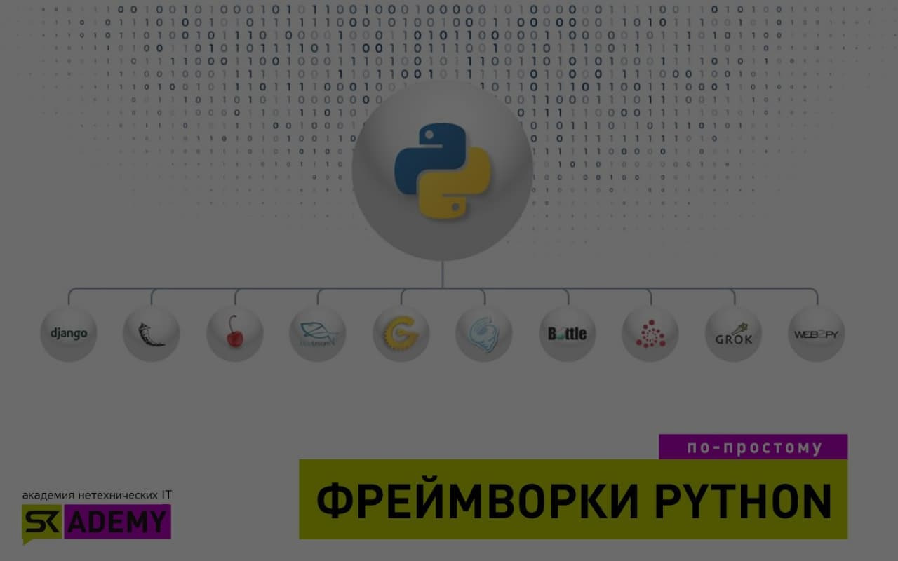 Фреймворки Python